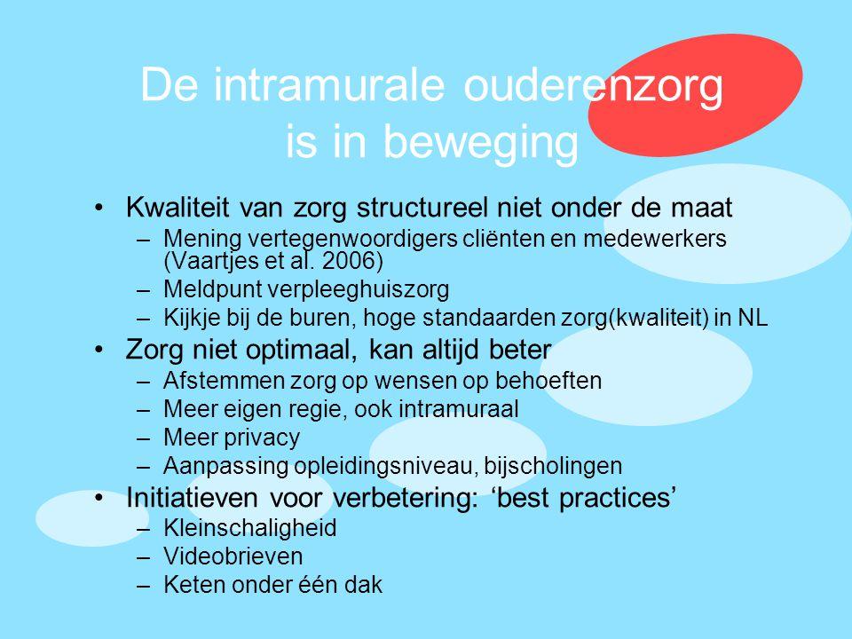 De intramurale ouderenzorg is in beweging •Kwaliteit van zorg structureel niet onder de maat –Mening vertegenwoordigers cliënten en medewerkers (Vaart