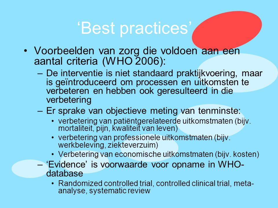 'Best practice' databank www.zorgvoorbeter.nl •'Best practice' criteria (2006): –Meerwaarde algemeen –Meerwaarde cliëntniveau –Meerwaarde kwaliteit van leven –Registratie –Cliëntenparticipatie –Kosteneffectiviteit –Praktijktoepassing –Overdraagbaar inhoudelijk –Overdraagbaar veranderkundig –Toepassing elders –Structurele inbedding •De meeste 'goede voorbeelden' op deze site voldoen niet aan de voorwaarden 'best practice' •Men wil (te) snel implementeren