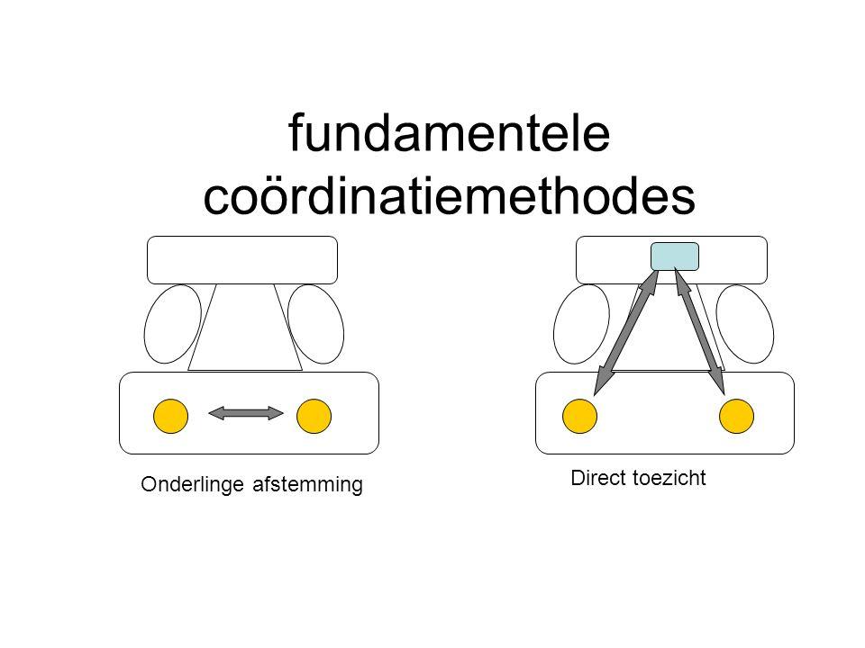 fundamentele coördinatiemethodes Onderlinge afstemming Direct toezicht