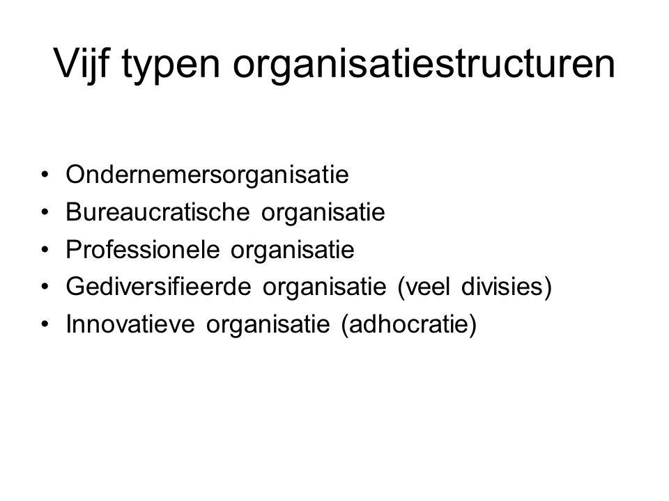 Vijf typen organisatiestructuren •Ondernemersorganisatie •Bureaucratische organisatie •Professionele organisatie •Gediversifieerde organisatie (veel d