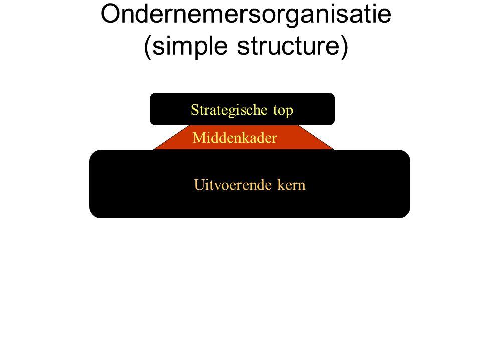 Ondernemersorganisatie (simple structure) Strategische top Uitvoerende kern Middenkader