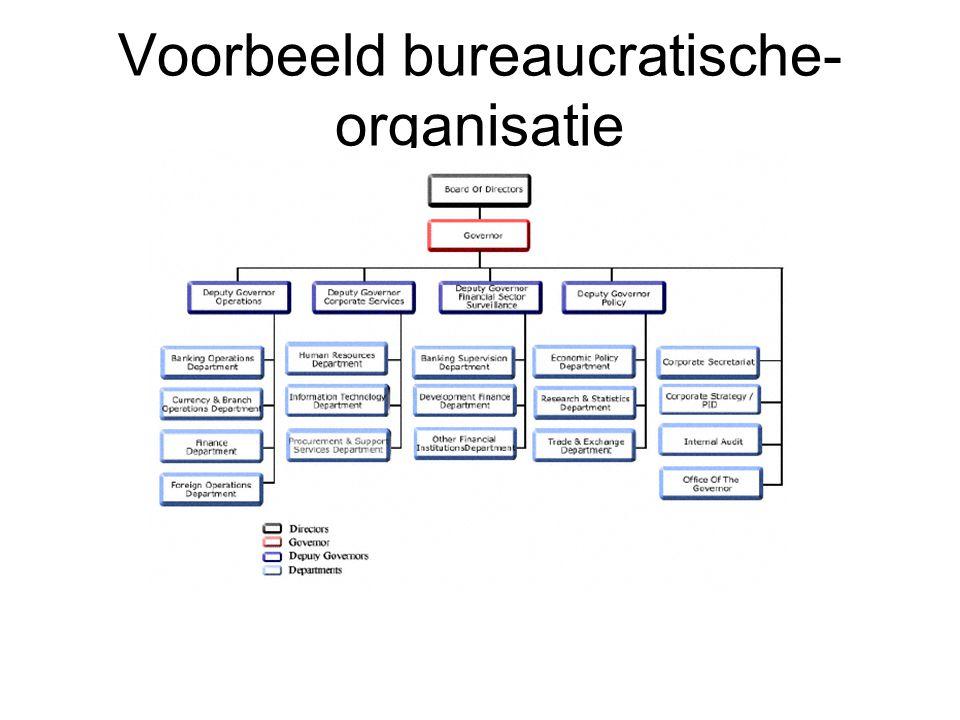 Voorbeeld bureaucratische- organisatie