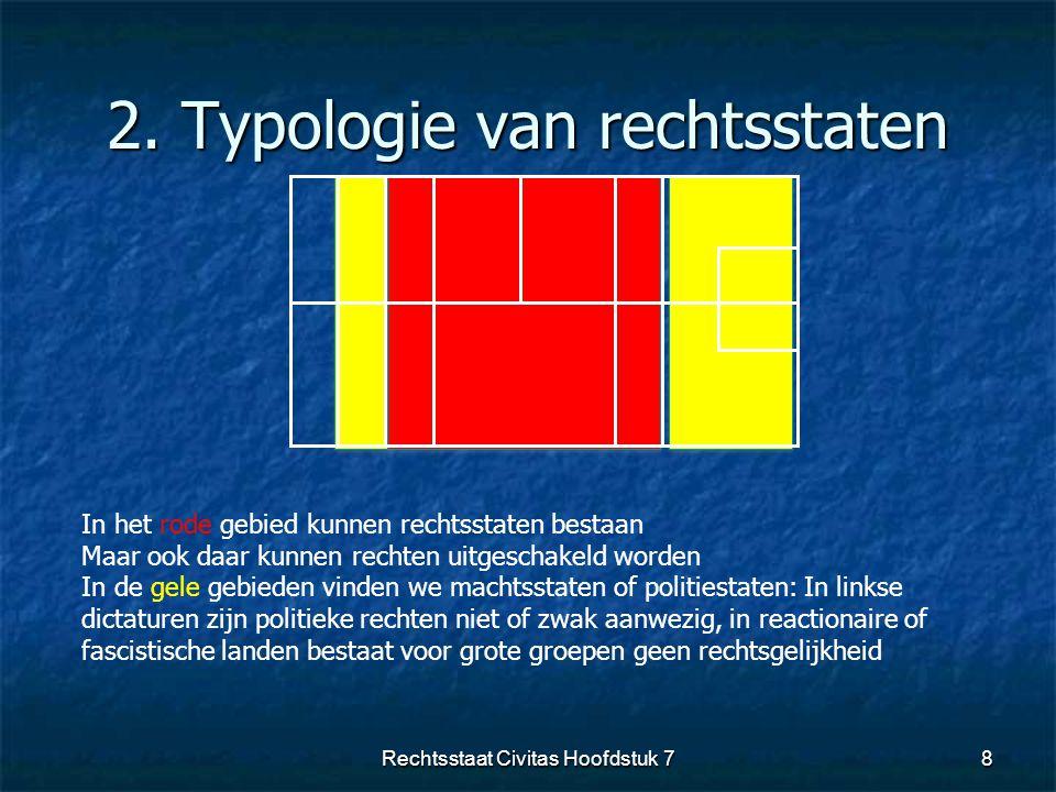 2. Typologie van rechtsstaten In het rode gebied kunnen rechtsstaten bestaan Maar ook daar kunnen rechten uitgeschakeld worden In de gele gebieden vin