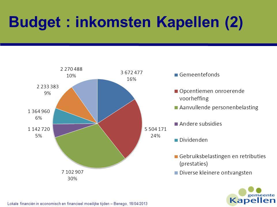 Budget : inkomsten Kapellen (2) Lokale financiën in economisch en financieel moeilijke tijden – Benego, 18/04/2013