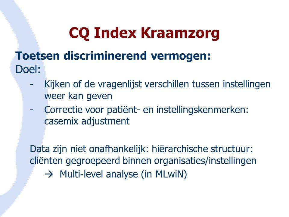 CQ Index Kraamzorg Toetsen discriminerend vermogen: Doel: -Kijken of de vragenlijst verschillen tussen instellingen weer kan geven -Correctie voor pat