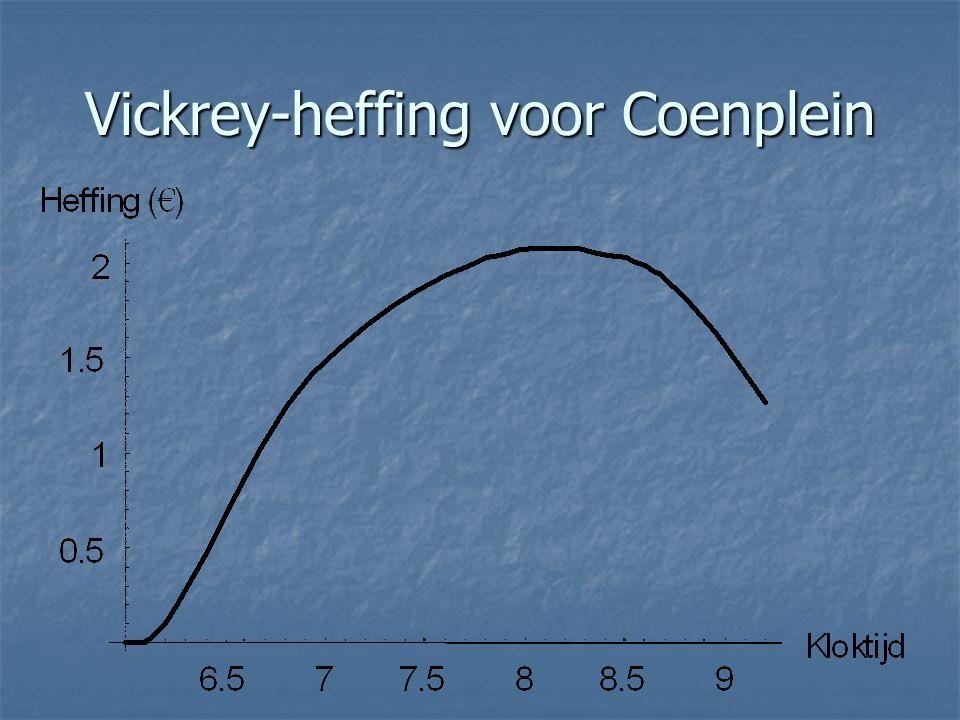 Vickrey-heffing voor Coenplein