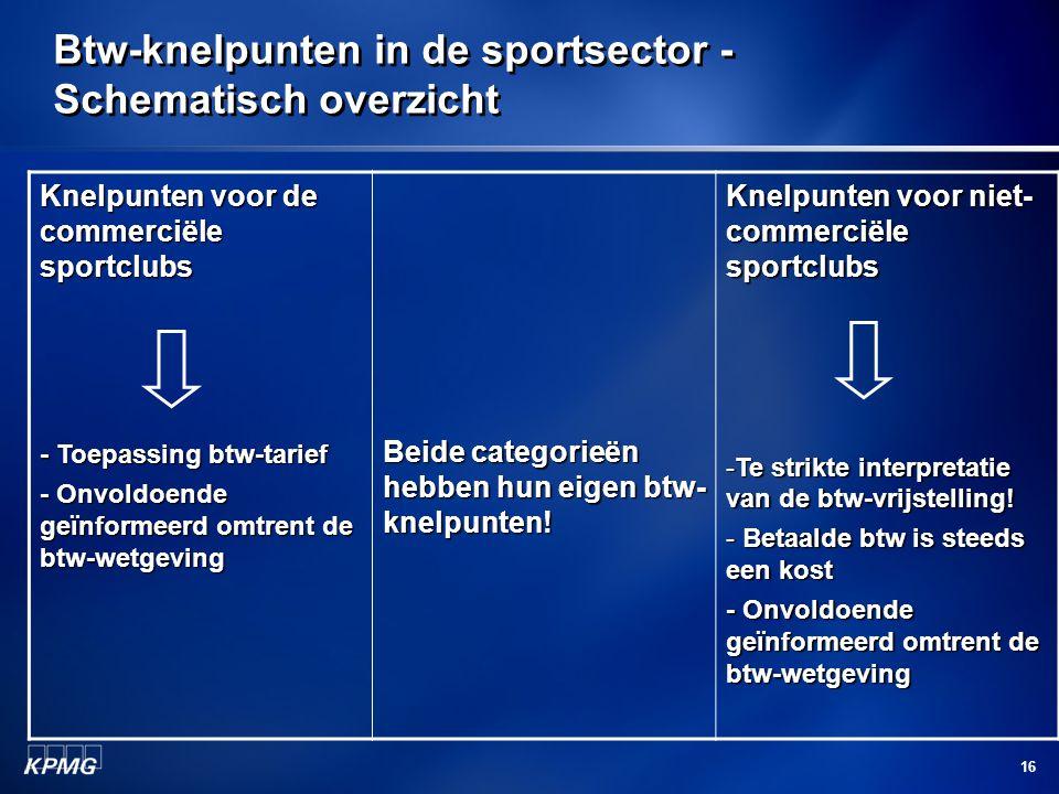 16 Btw-knelpunten in de sportsector - Schematisch overzicht Knelpunten voor de commerciële sportclubs - Toepassing btw-tarief - Onvoldoende geïnformeerd omtrent de btw-wetgeving Beide categorieën hebben hun eigen btw- knelpunten.
