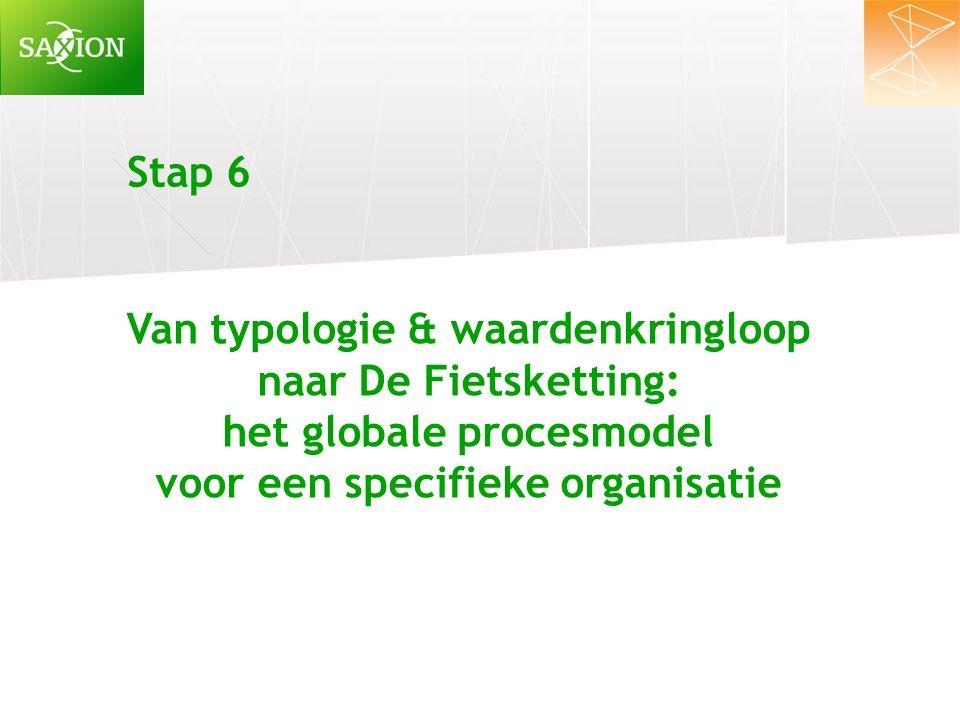 Stap 6 Van typologie & waardenkringloop naar De Fietsketting: het globale procesmodel voor een specifieke organisatie