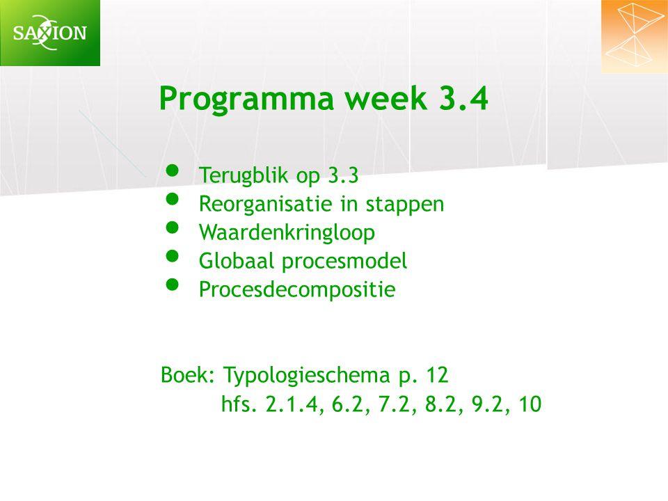 Programma week 3.4 • Terugblik op 3.3 • Reorganisatie in stappen • Waardenkringloop • Globaal procesmodel • Procesdecompositie Boek: Typologieschema p