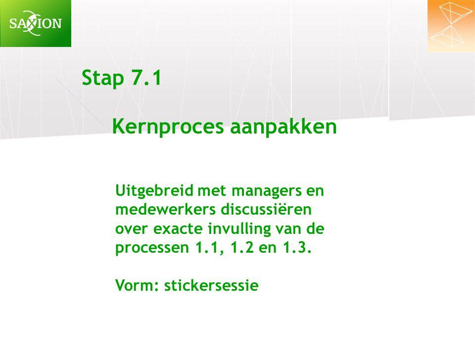 Stap 7.1 Kernproces aanpakken Uitgebreid met managers en medewerkers discussiëren over exacte invulling van de processen 1.1, 1.2 en 1.3. Vorm: sticke