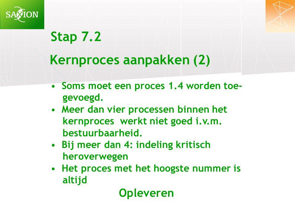 Stap 7.2 Kernproces aanpakken (2) • Soms moet een proces 1.4 worden toe- gevoegd. • Meer dan vier processen binnen het kernproces werkt niet goed i.v.