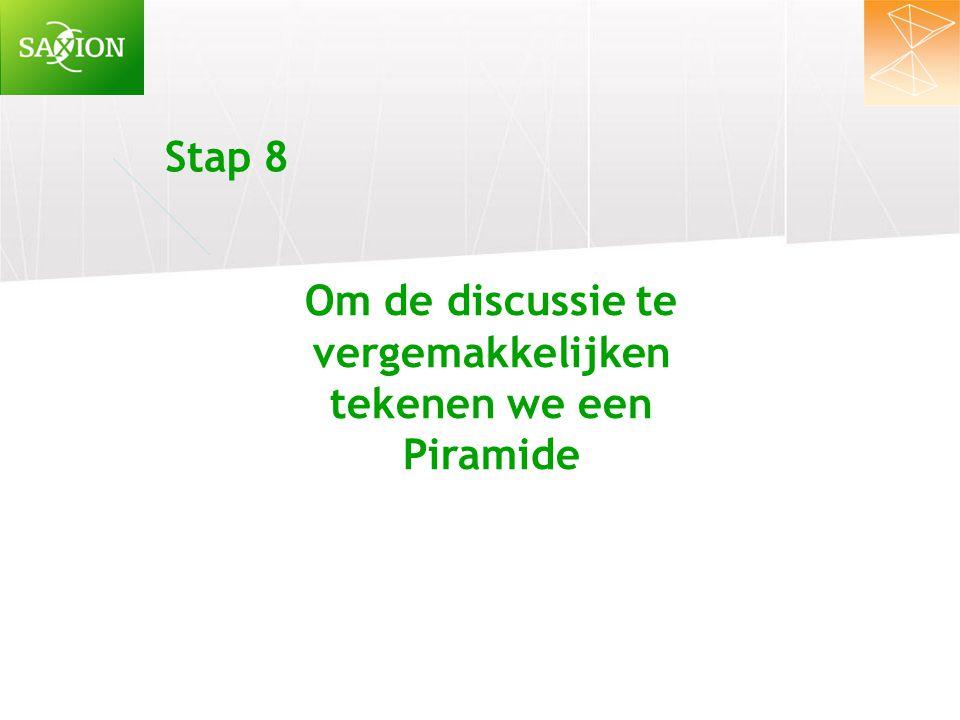 Stap 8 Om de discussie te vergemakkelijken tekenen we een Piramide