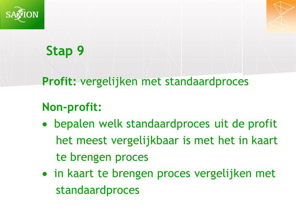 Stap 9 Profit: vergelijken met standaardproces Non-profit:  bepalen welk standaardproces uit de profit het meest vergelijkbaar is met het in kaart te