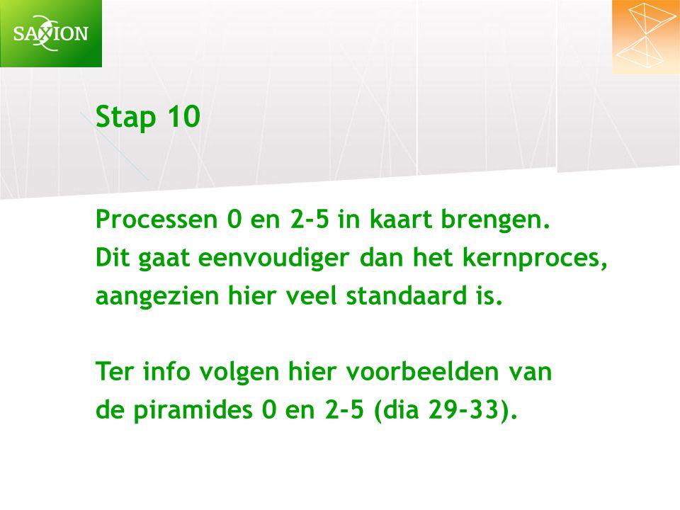 Stap 10 Processen 0 en 2-5 in kaart brengen. Dit gaat eenvoudiger dan het kernproces, aangezien hier veel standaard is. Ter info volgen hier voorbeeld