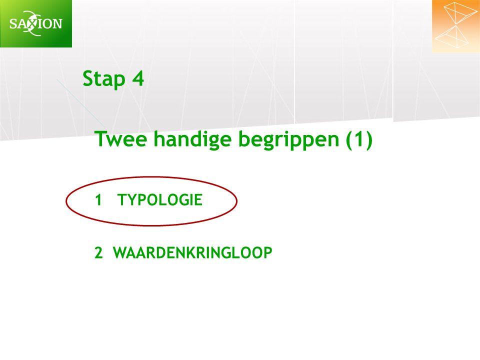Stap 4 Twee handige begrippen (1) 1 TYPOLOGIE 2 WAARDENKRINGLOOP