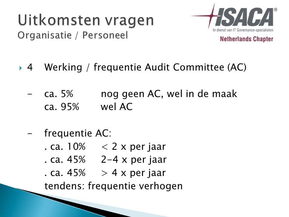 -ca. 5%nog geen AC, wel in de maak ca. 95%wel AC -frequentie AC:.