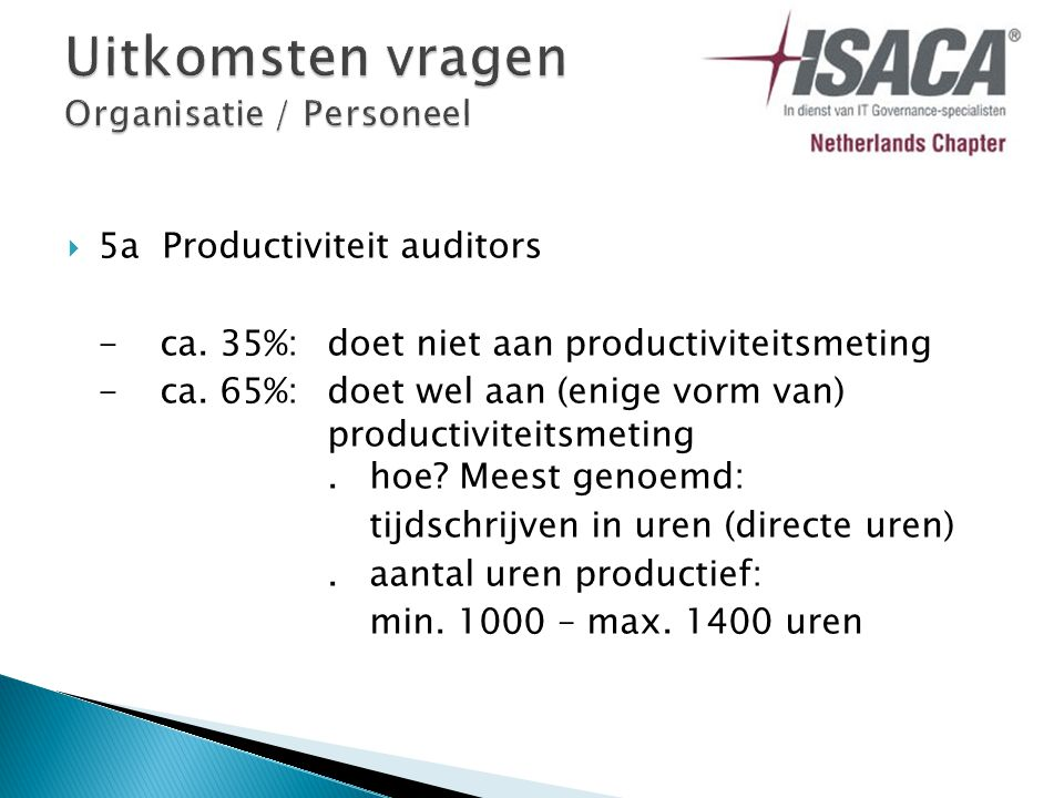  5aProductiviteit auditors -ca. 35%: doet niet aan productiviteitsmeting -ca.