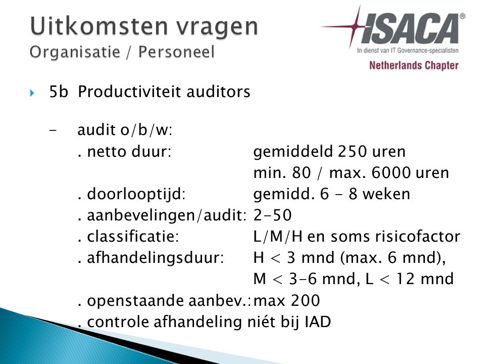  5bProductiviteit auditors -audit o/b/w:. netto duur: gemiddeld 250 uren min.