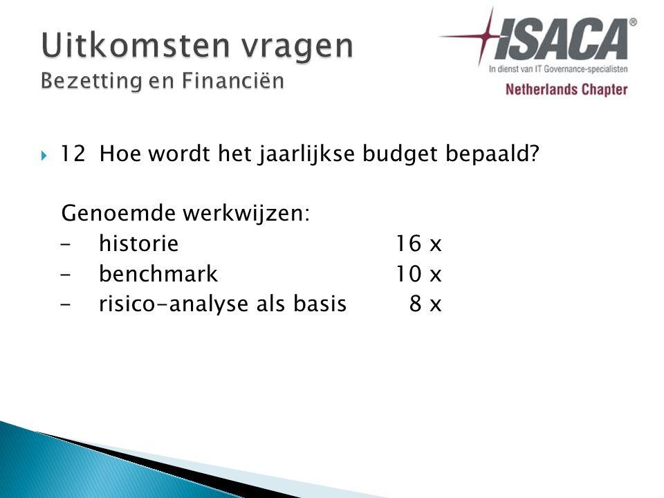  12Hoe wordt het jaarlijkse budget bepaald.