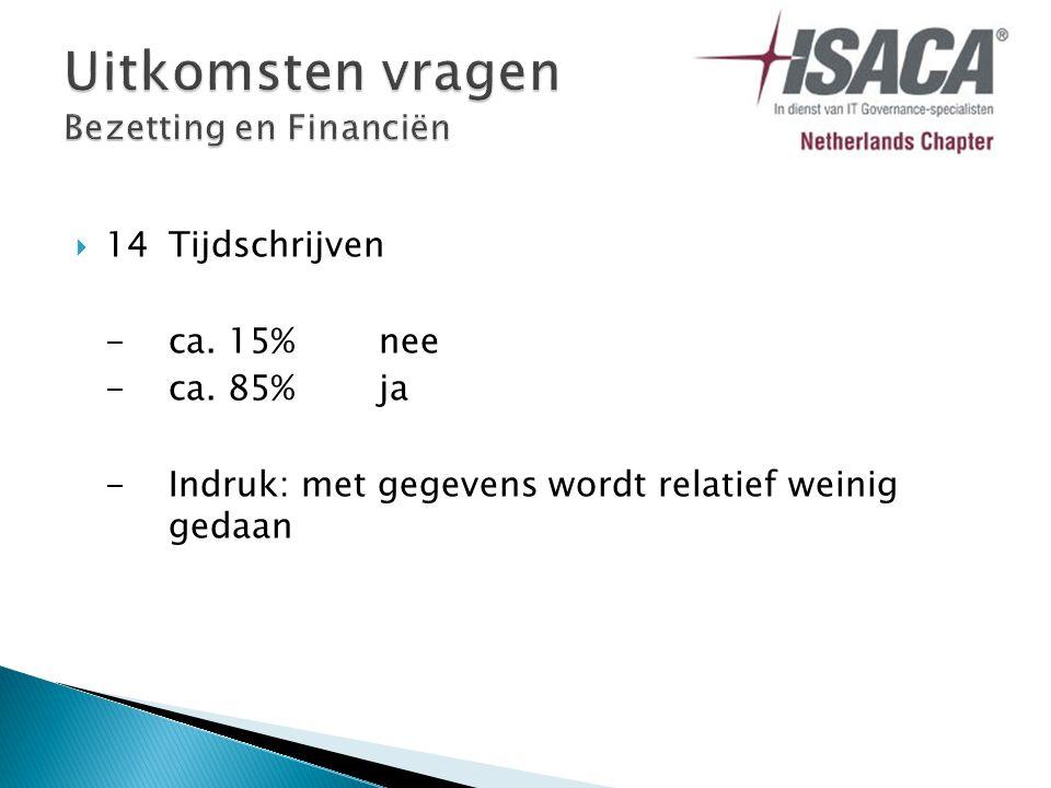  14Tijdschrijven -ca. 15%nee -ca. 85% ja -Indruk: met gegevens wordt relatief weinig gedaan