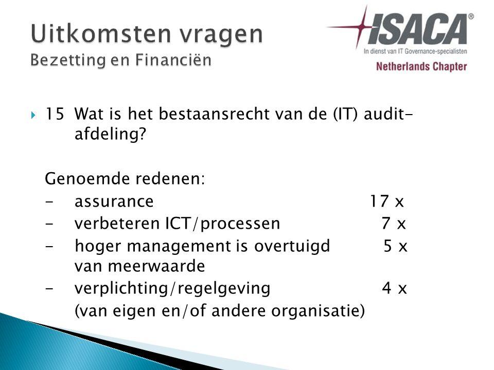  15Wat is het bestaansrecht van de (IT) audit- afdeling.