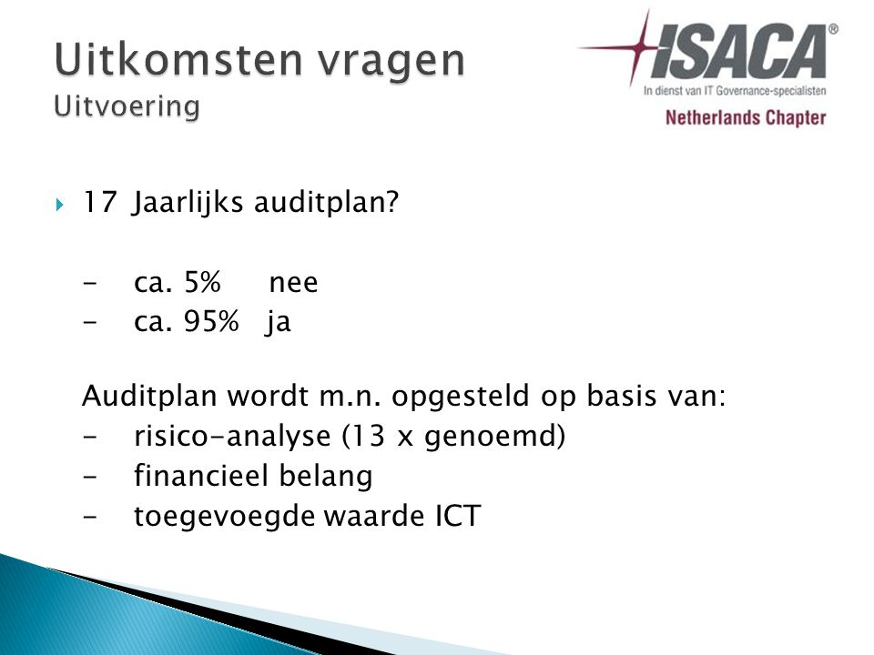  17Jaarlijks auditplan. -ca. 5% nee -ca. 95% ja Auditplan wordt m.n.