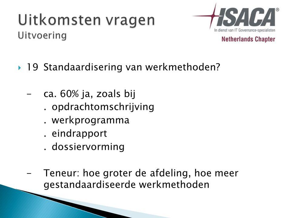  19Standaardisering van werkmethoden. -ca.