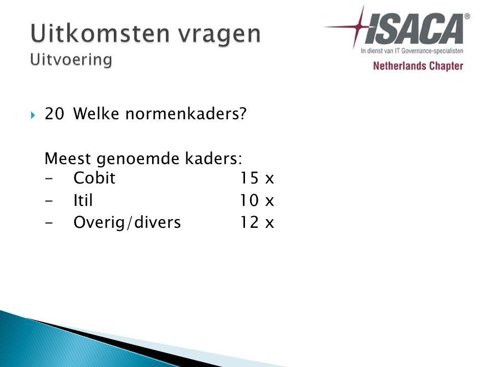  20Welke normenkaders Meest genoemde kaders: -Cobit15 x -Itil 10 x -Overig/divers12 x
