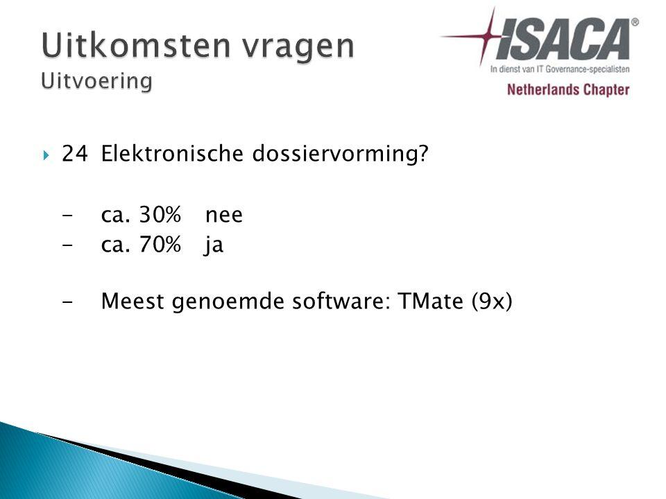  24Elektronische dossiervorming -ca. 30%nee -ca. 70%ja -Meest genoemde software: TMate (9x)