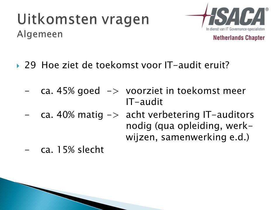 29Hoe ziet de toekomst voor IT-audit eruit. -ca.