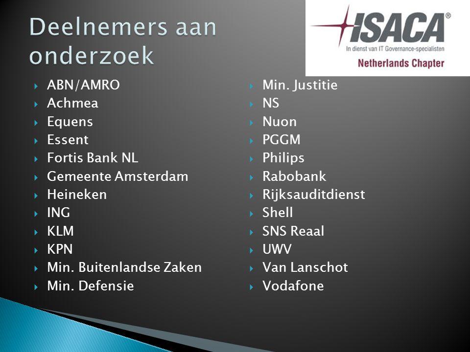  ABN/AMRO  Achmea  Equens  Essent  Fortis Bank NL  Gemeente Amsterdam  Heineken  ING  KLM  KPN  Min.