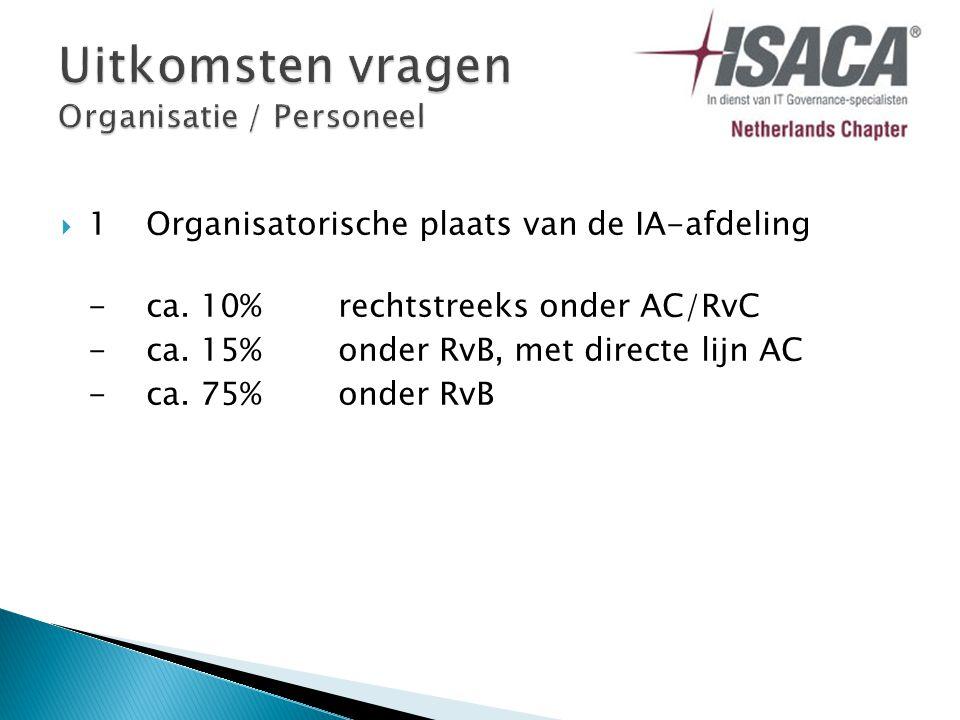  27Welke trends (audit-vak algemeen, IT-audit in het bijzonder).