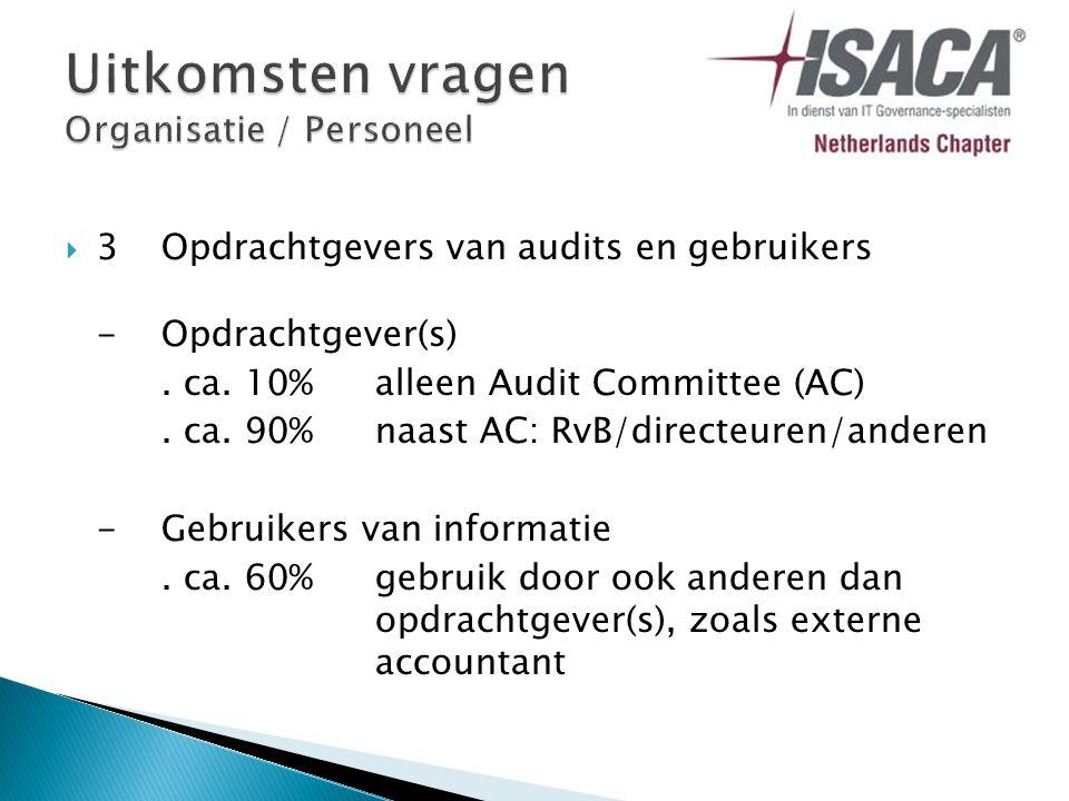  3Opdrachtgevers van audits en gebruikers -Opdrachtgever(s).