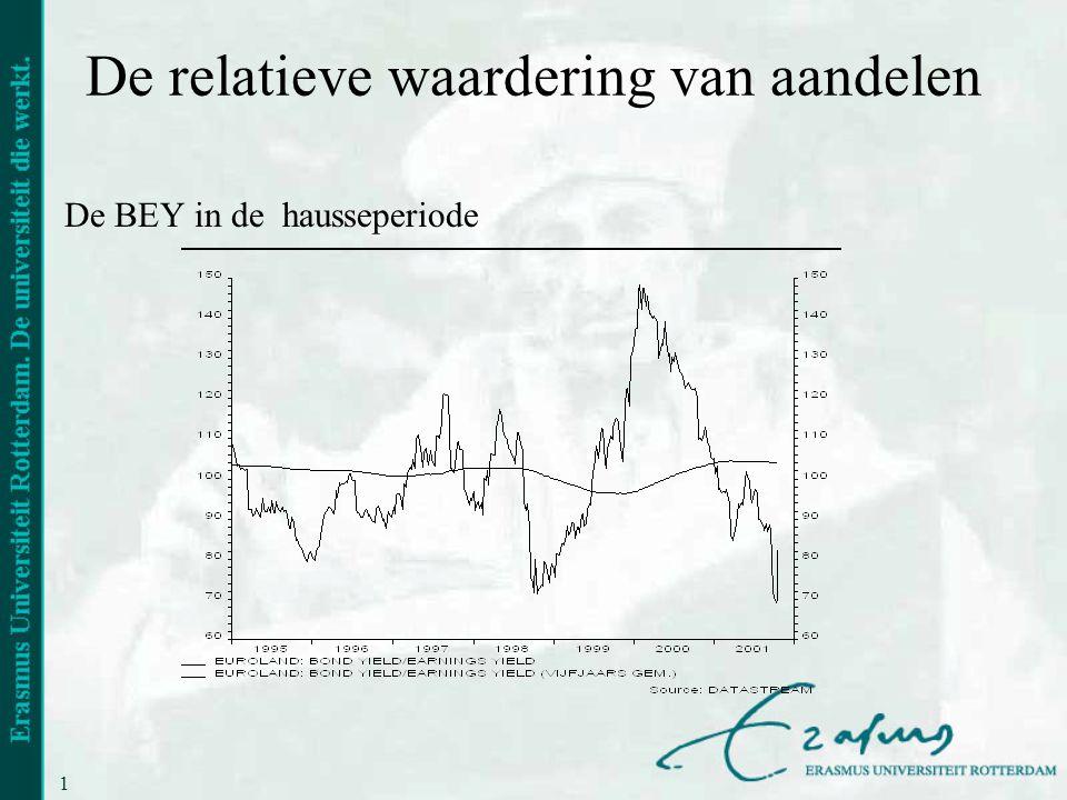12 De relatieve waardering van aandelen De BEY in de hausseperiode