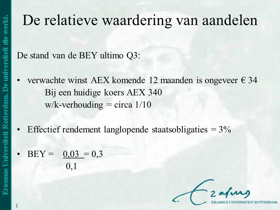 14 De relatieve waardering van aandelen De stand van de BEY ultimo Q3: •verwachte winst AEX komende 12 maanden is ongeveer € 34 Bij een huidige koers