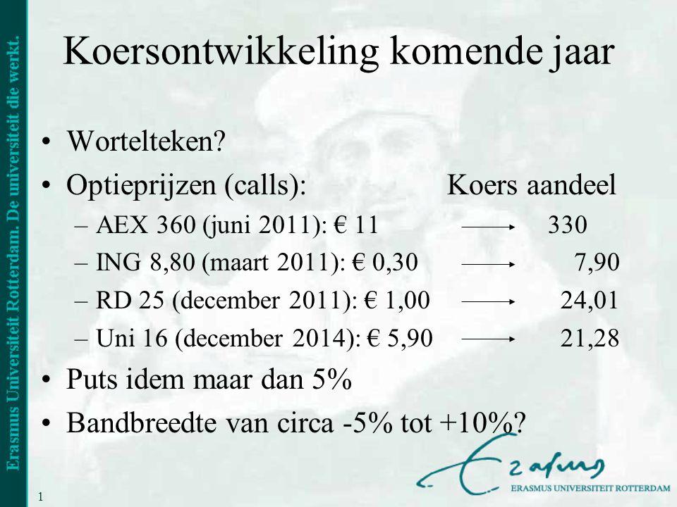 17 Koersontwikkeling komende jaar •Wortelteken? •Optieprijzen (calls):Koers aandeel –AEX 360 (juni 2011): € 11 330 –ING 8,80 (maart 2011): € 0,30 7,90