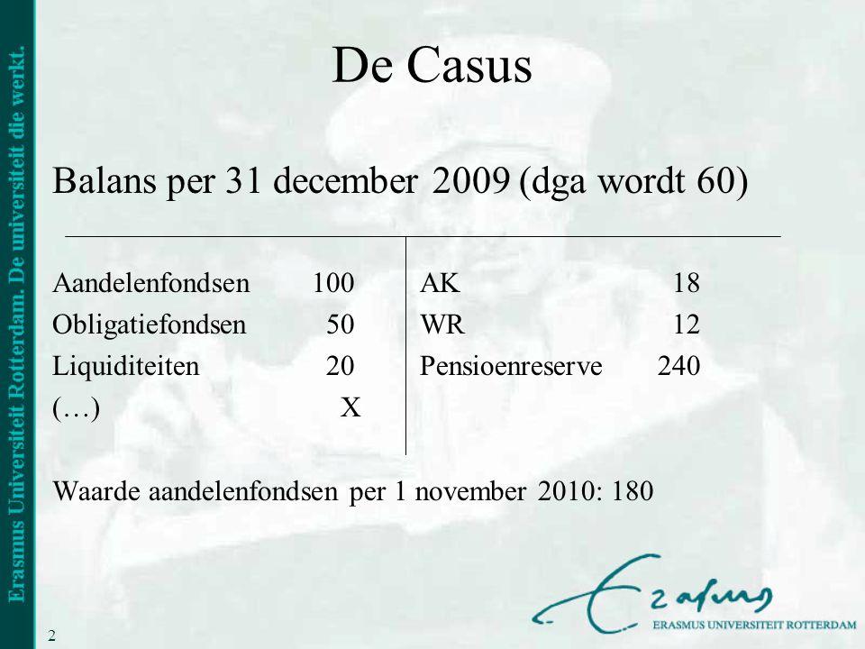 21 De Casus Balans per 31 december 2009 (dga wordt 60) Aandelenfondsen100 AK 18 Obligatiefondsen 50 WR 12 Liquiditeiten 20 Pensioenreserve240 (…) X Wa