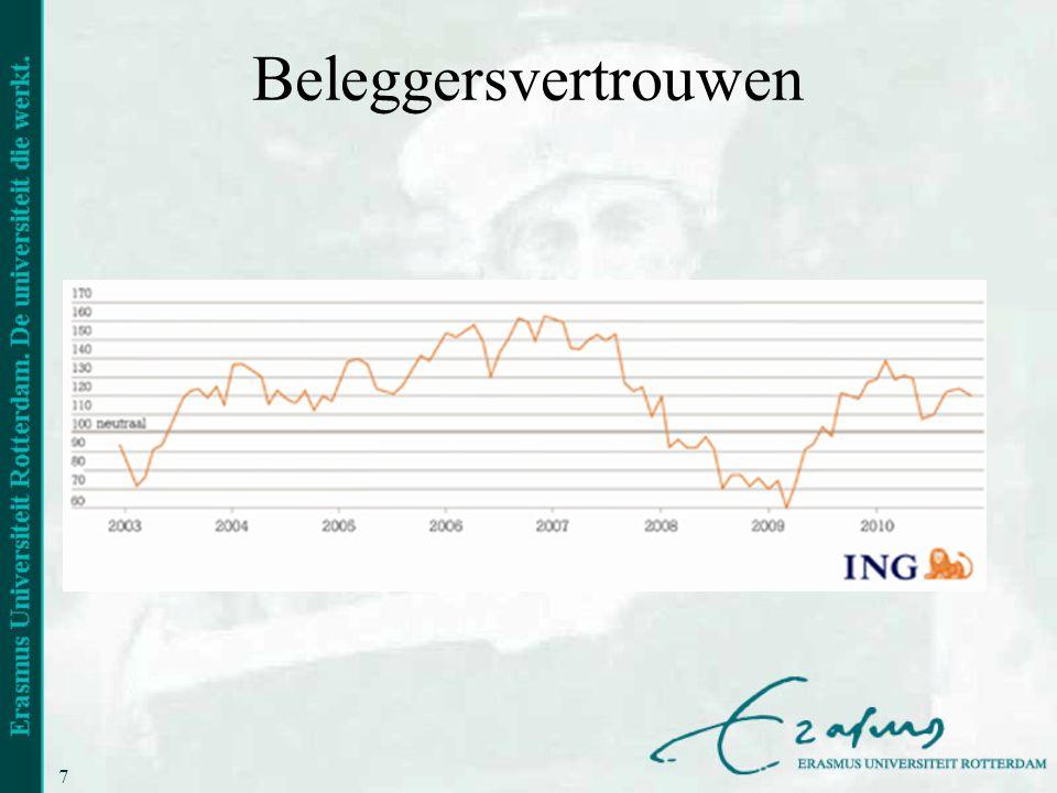 8 De absolute waardering van aandelen •Dividendrendement AEX ultimo Q3: ca 3,5% •Effectief rendement langlopende (ca.