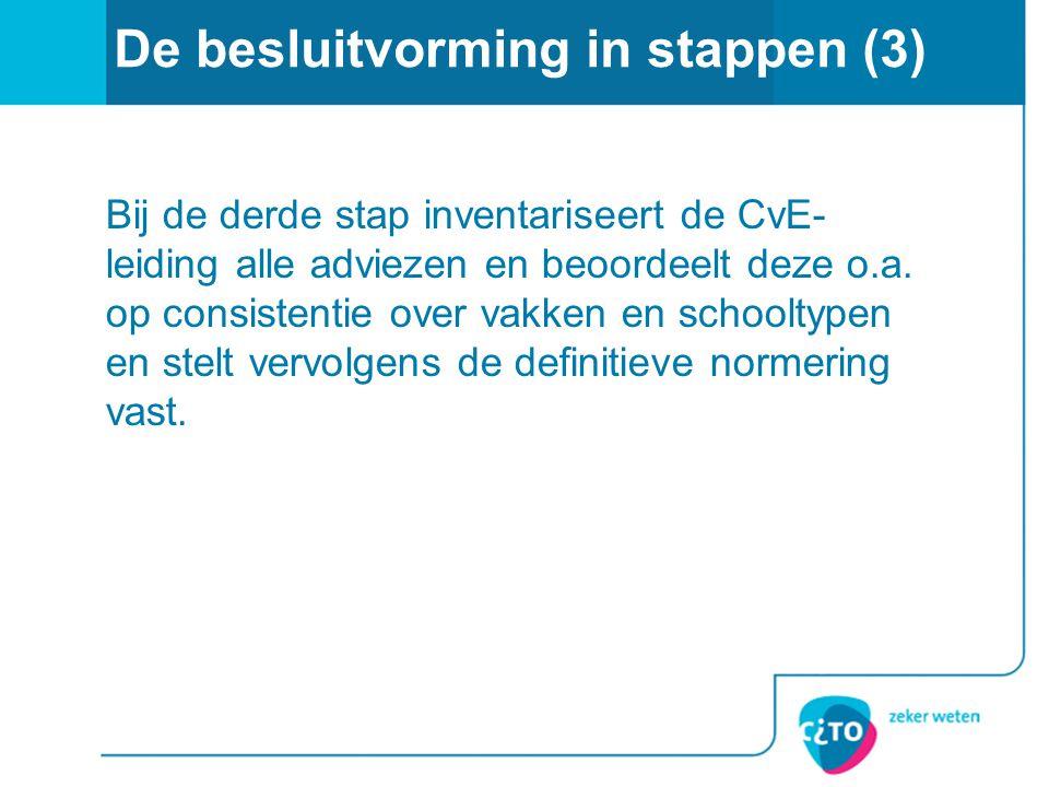 De besluitvorming in stappen (3) Bij de derde stap inventariseert de CvE- leiding alle adviezen en beoordeelt deze o.a. op consistentie over vakken en