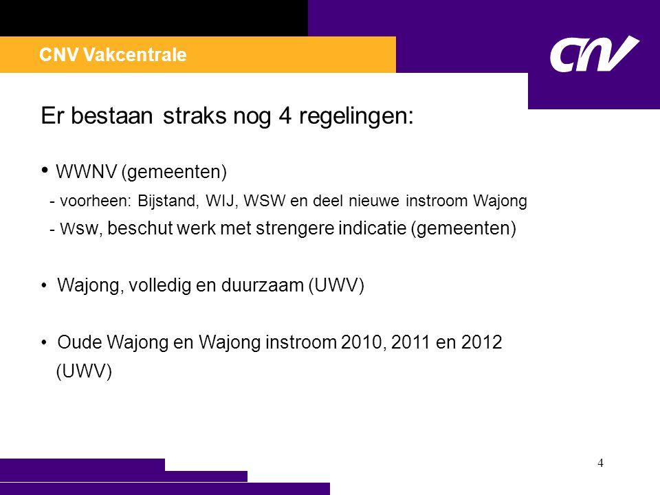 CNV Vakcentrale 4 • WWNV (gemeenten) - voorheen: Bijstand, WIJ, WSW en deel nieuwe instroom Wajong - W sw, beschut werk met strengere indicatie (gemee