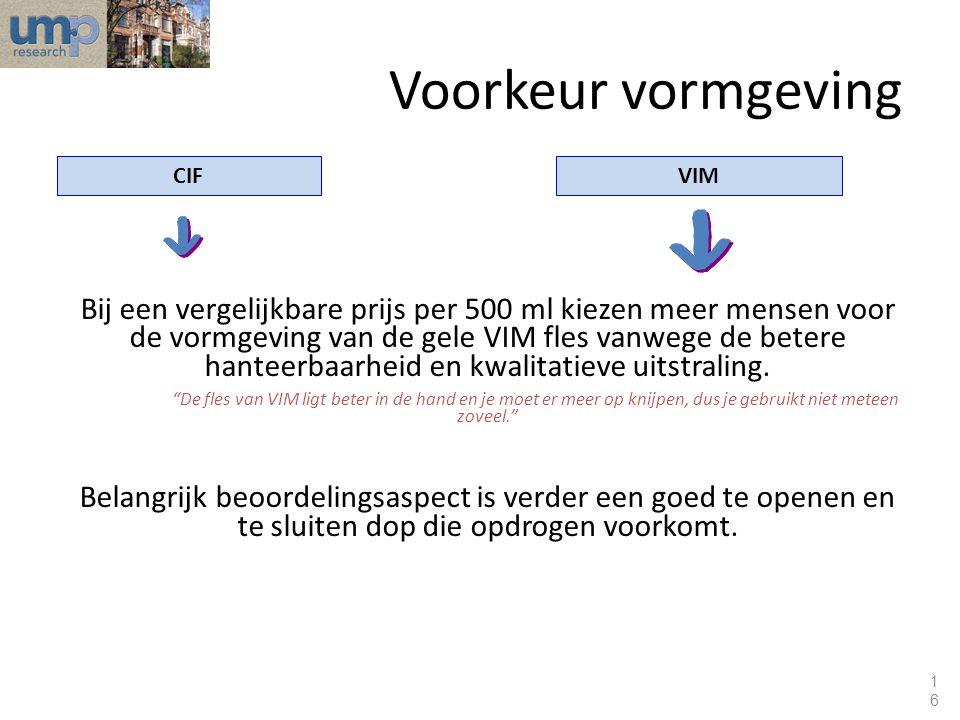 Voorkeur vormgeving 16 CIFVIM Bij een vergelijkbare prijs per 500 ml kiezen meer mensen voor de vormgeving van de gele VIM fles vanwege de betere hant