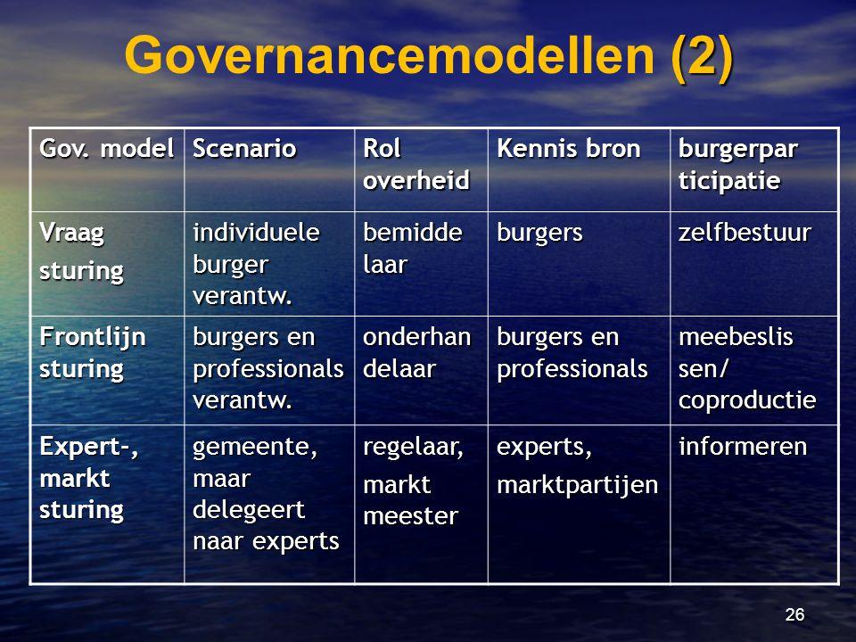 26 (2) Governancemodellen (2) Gov. model Scenario Rol overheid Kennis bron burgerpar ticipatie Vraagsturing individuele burger verantw. bemidde laar b