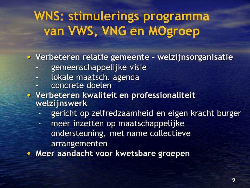 9 WNS: stimulerings programma van VWS, VNG en MOgroep • Verbeteren relatie gemeente – welzijnsorganisatie -gemeenschappelijke visie -lokale maatsch. a