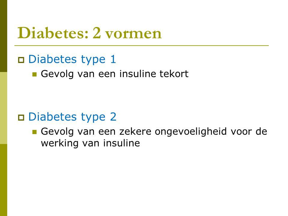 Diabetes: 2 vormen  Diabetes type 1  Gevolg van een insuline tekort  Diabetes type 2  Gevolg van een zekere ongevoeligheid voor de werking van ins