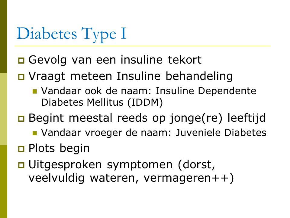 Diabetes Type II  Verminderde gevoeligheid voor Insuline  Vandaar niet onmiddellijk Insuline-behandeling, wel anti- diabetica-pillen  Niet Insuline Dependente Diabetes Mellitus (NIDDM)  Begint meestal op oudere leeftijd, meer en meer ook jonger  Oude naam: Adult onset Diabetes  Meest frekwente vorm (9 op de 10)  Geleidelijker begin  Vagere symptomen => 50% beseft het nog niet.