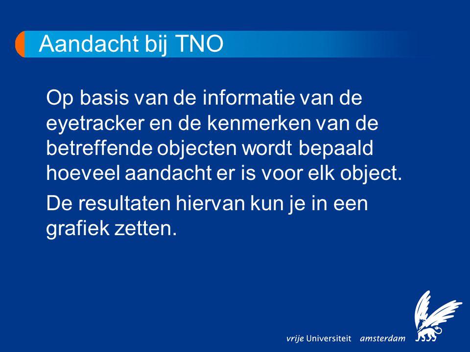 Aandacht bij TNO Op basis van de informatie van de eyetracker en de kenmerken van de betreffende objecten wordt bepaald hoeveel aandacht er is voor el