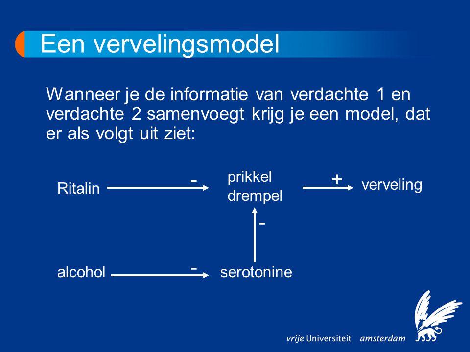 Een vervelingsmodel Wanneer je de informatie van verdachte 1 en verdachte 2 samenvoegt krijg je een model, dat er als volgt uit ziet: Ritalin alcohols