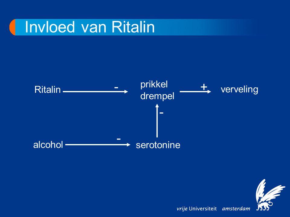 Invloed van Ritalin Ritalin alcohol serotonine verveling prikkel drempel - - - +