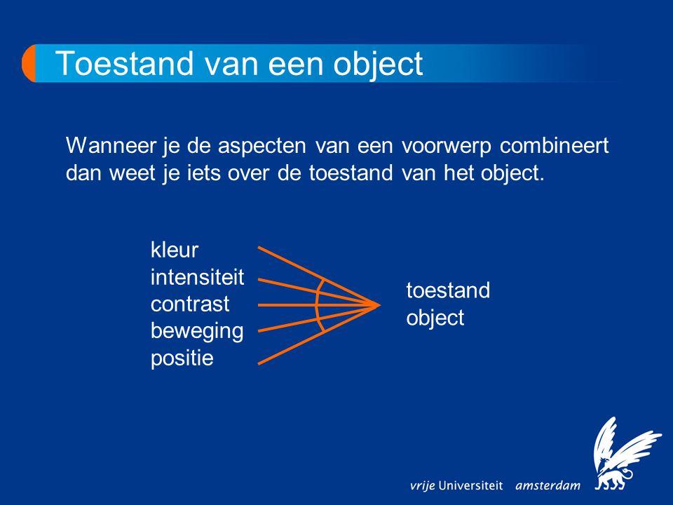 Toestand van een object Wanneer je de aspecten van een voorwerp combineert dan weet je iets over de toestand van het object. kleur intensiteit contras