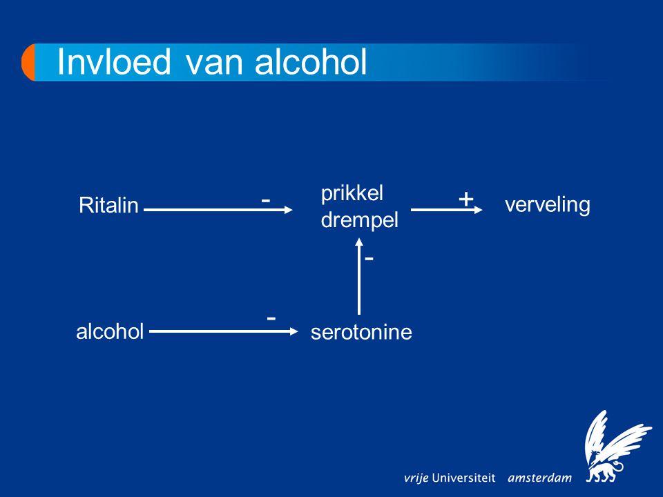 Invloed van alcohol Ritalin alcohol serotonine verveling prikkel drempel - - - +